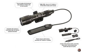 Streamlight ProTac lights with integrated mounts to fit Picatinny Rails
